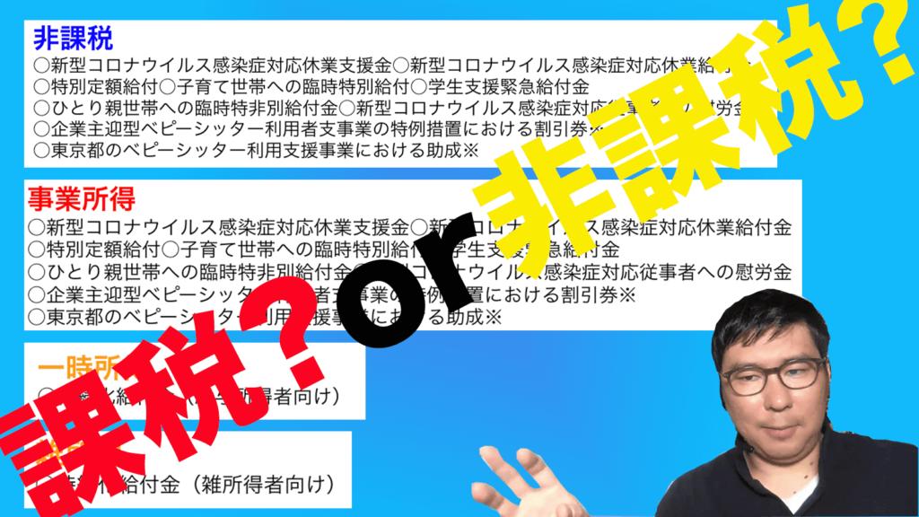 成田 市 コロナ 給付 金 千葉県(補助金・助成金・融資情報) 新型コロナウィルス関連情報